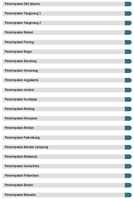 Lowongan Kerja Pt Indomarco Indomaret Februari 2021